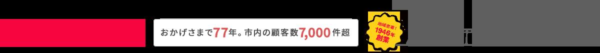 株式会社ワットムセン 家電・小工事リフォーム専門店【電気・ガス・水まわり】